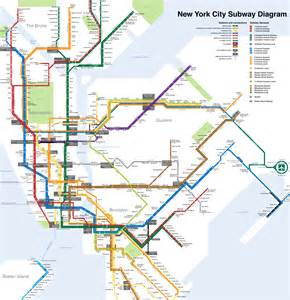New York Metro Station Map by New York Subway System Tickets Metrocard Station Lines