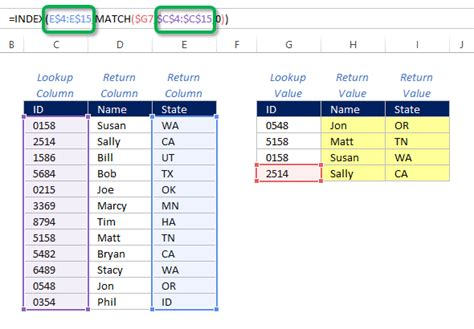 Mba Excel Lookup by Top Mistakes Made When Using Index Match