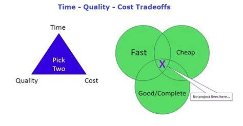 blue strategy diagram blue strategy diagram itil poster new nissen itsm