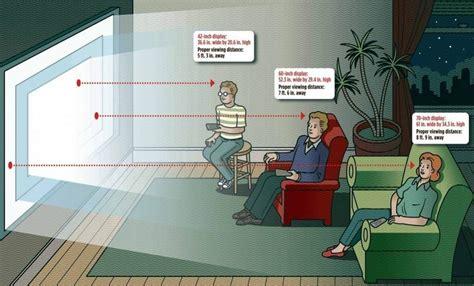 jarak aman nonton tv  mata tetap sehat  segar