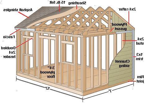 tuinhuis radio hvordan til at bygge et skur wki