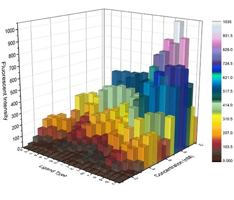 3d graphing 20 years serving the scientific and engineering community