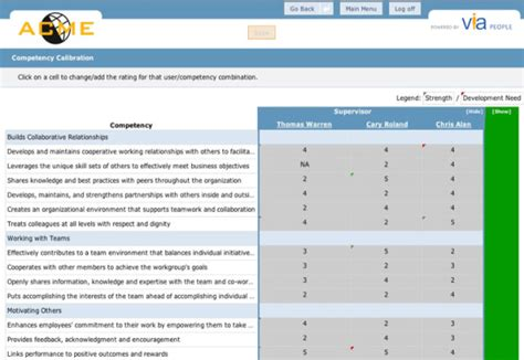 Product Feature Spotlight Performance Rating Calibration Employee Performance Calibration Template