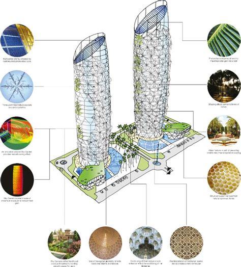 Floor Plan Of Taj Mahal innovations in dynamic architecture ios press
