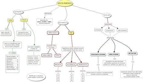 mappa testo narrativo italiano classeterzadilivorno