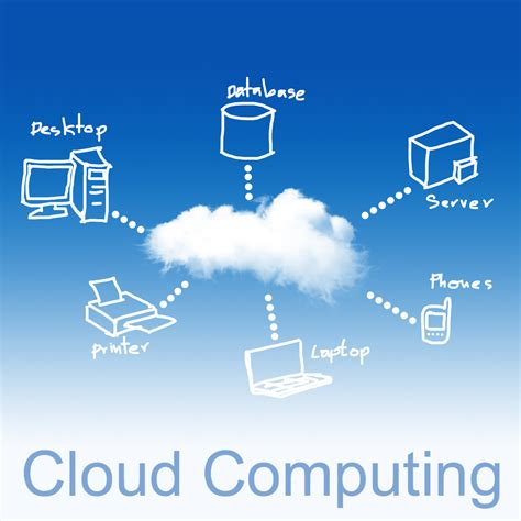 why cloud hosting is better why are businesses choosing cloud hosting web sigmas
