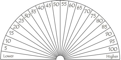 printable alphabet pendulum chart 22 best dowsing images on pinterest charts graphics and