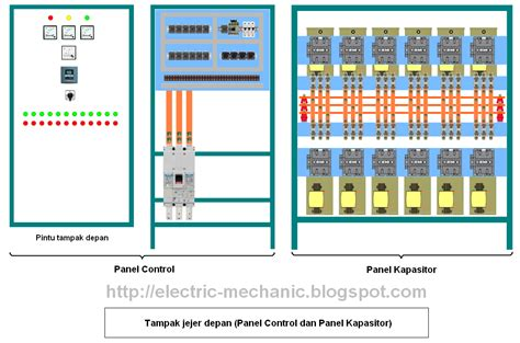 Rak Komponen Elektro elektro mekanik cara membuat sendiri panel kapasitor bank industri menggunakan rvc abb
