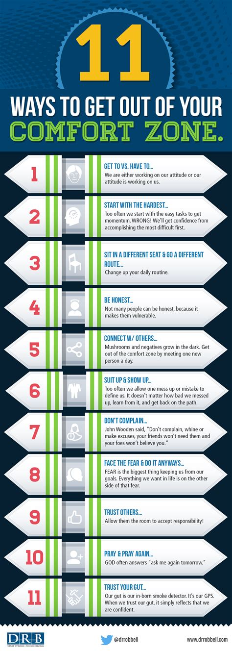 get out of your comfort zone infographic 11 tested ways to get out of your comfort