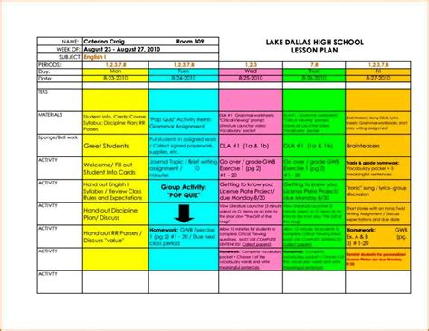 lesson plan template xls weekly lesson plan template excel sletemplatess