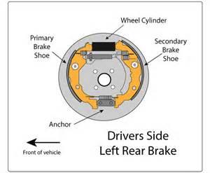 Brake System Study Guide Replace Brake Shoes Drum Brake Shoe Replacement