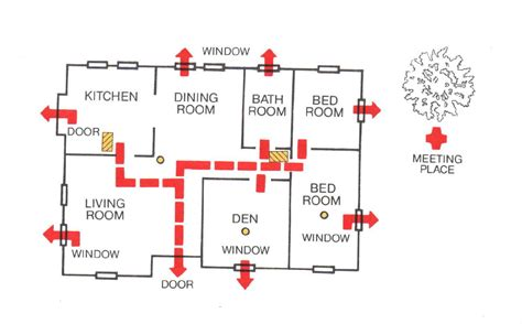 fire escape floor plan fire safety equipment installation and maintenance is