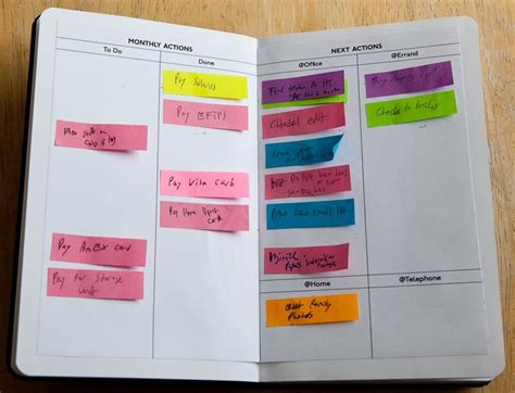 The Sticky Note Gtd Planner System Tutorial Pinner Said Quot Very Interesting Article About Gtd Paper Planner Templates