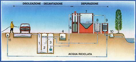 vasche di decantazione vasche di decantazione per autolavaggio raccordi tubi