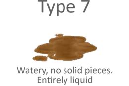 size shape and consistency of your poo what could this