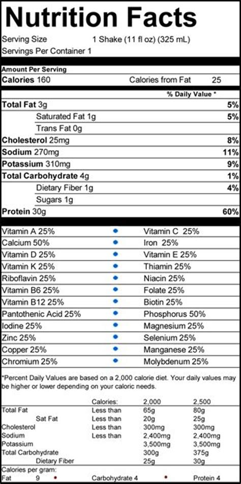 b protein nutrition facts pin by janna selman on phase 1 phase 2 phase 3