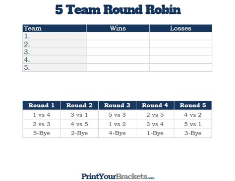 5 team league schedule template robin tournament