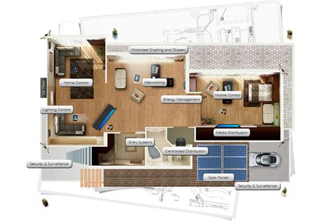 home layouts smart home layout