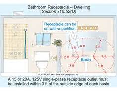Bathroom Outlet Code by 1000 Images About Electrical Codes On Mike D