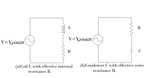 inductor quality factor parallel q factor capacitor inductance 28 images homework and exercises q factor of parallel rlc