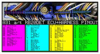 ecu colors rb20det into s13 wiring guide wiring specialties