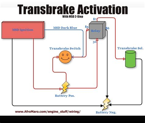 transbrake wiring diagram wiring diagram and schematic
