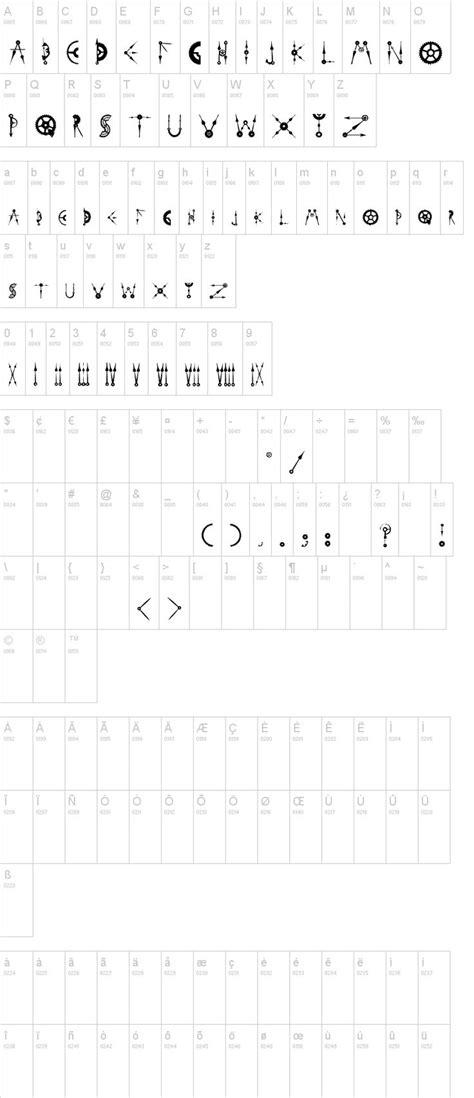 dafont stea 25 best ideas about steunk font on pinterest