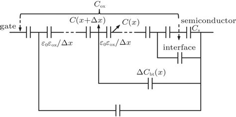 mos capacitor problems and solutions mos capacitor c v 28 images mos capacitor c v 28 images equivalent distributed capacitance
