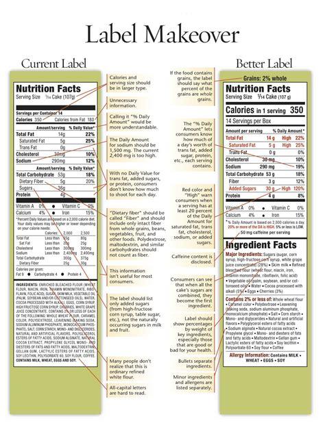 printable nutrition labels calorie worksheet abitlikethis