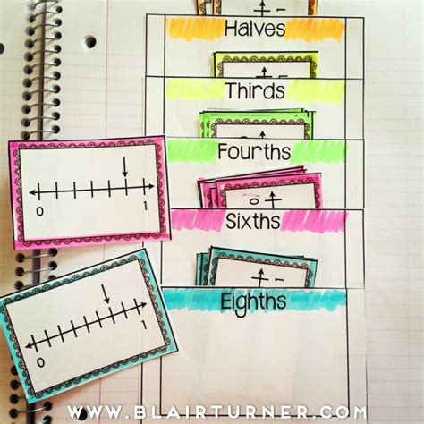 printable number line for interactive notebook primary chalkboard 5 ways to dig deeper with number lines