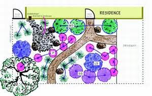 Landscape Design Templates Monterey Bay Friendly Landscape Design Templates