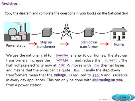 powerstation to home diagram p1 4 2 the national grid p1 physics mr d powell ppt
