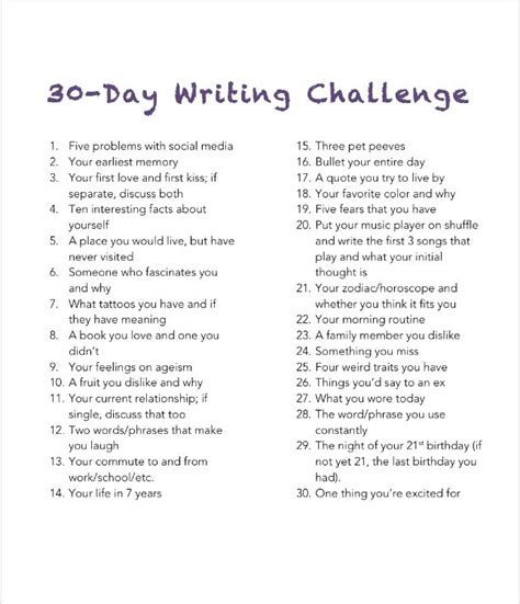 the 100 day prompt journal a writing prompt journal for self exploration and improvement books 30 day writing challenge thoughtvomit
