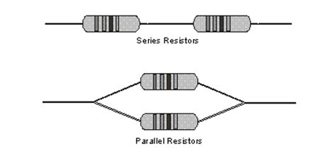 series and parallel resistors lab physics 106 lab series and parallel circuits