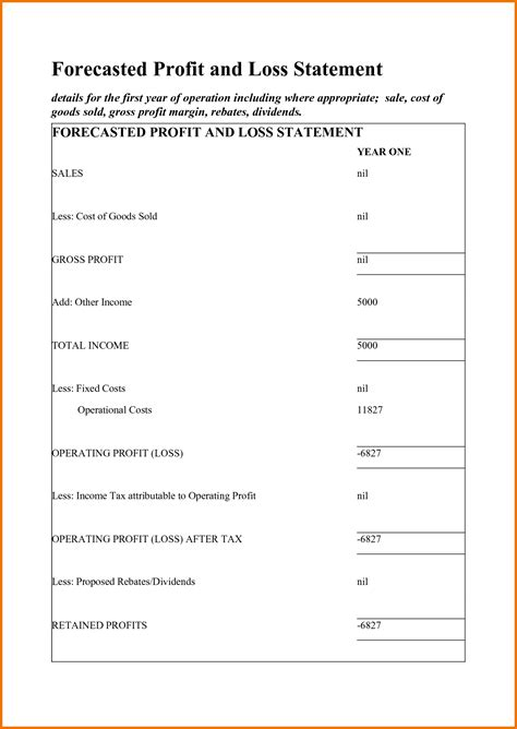 profit loss statement form self employment profit and loss form