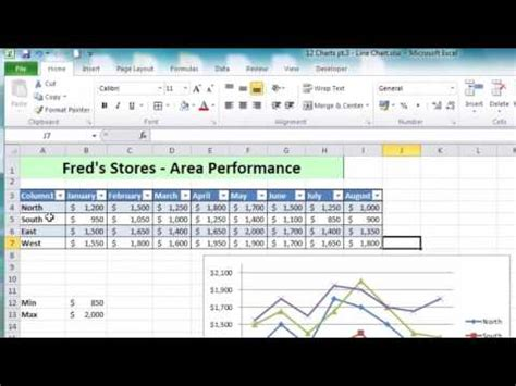 tutorial excel 2010 pdf portugues excel 2010 tutorial for beginners 14 charts pt 5