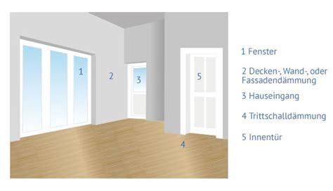 Fenster Schallschutzklasse 2 by Fenster Schallschutzklasse 4 Kosten H 228 User Immobilien Bau
