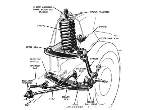 front suspension diagram mdmp 1002 02 frontend alignments tire cambers photo