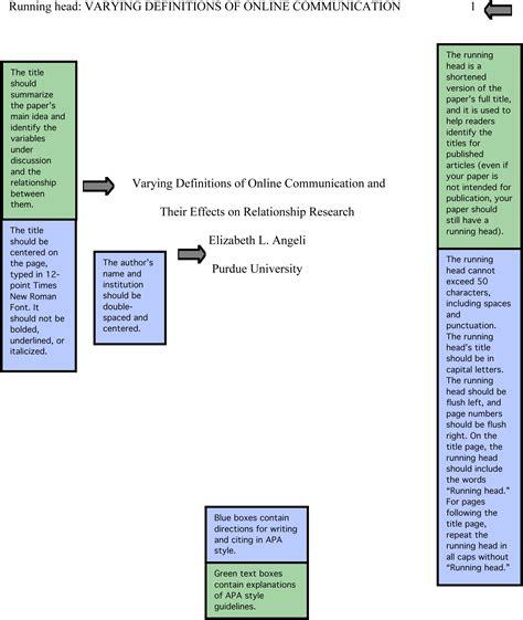 apa example essay dancing fox 2 the dancing fox a sample paper in
