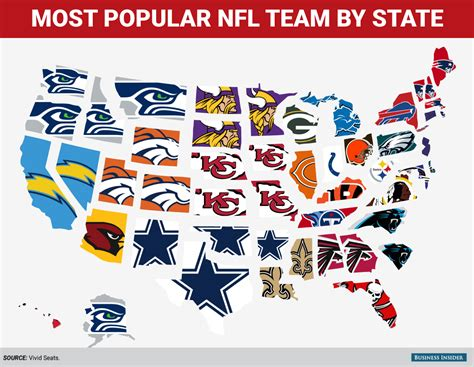 business insider most popular nfl team in each state