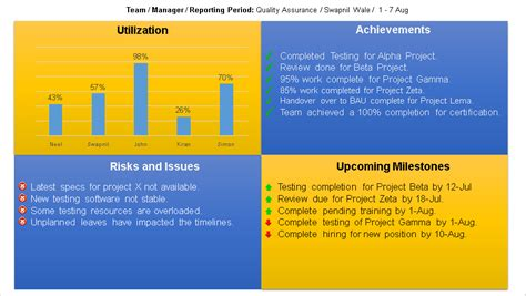 Team Status Report Template Ppt Download Free Project Management Templates Status Report Template Powerpoint