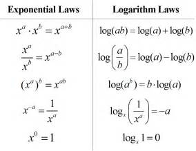 rules of logarithms amp exponents formula sheets