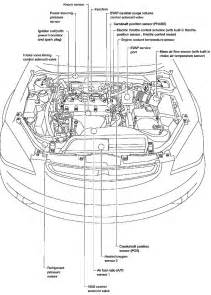 2005 nissan altima engine diagram free wiring