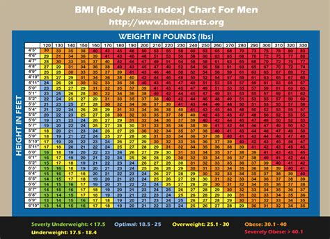 bmi tabelle to me it makes absolutely none