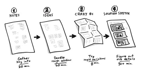 sketchbook ventures sprint in less than 5 minutes a book by jake knapp from