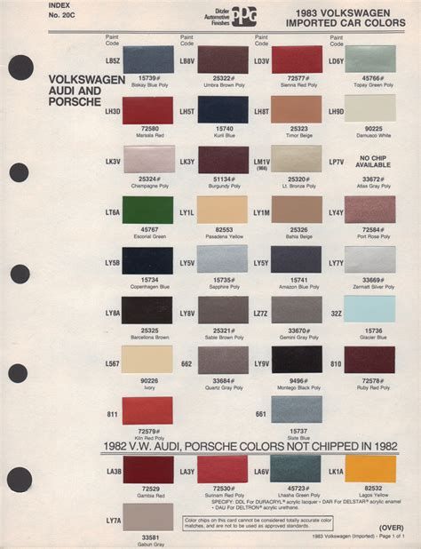 paint chips 1982 porsche