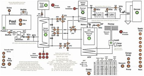 the uk s smartest home wiring diagram home automation