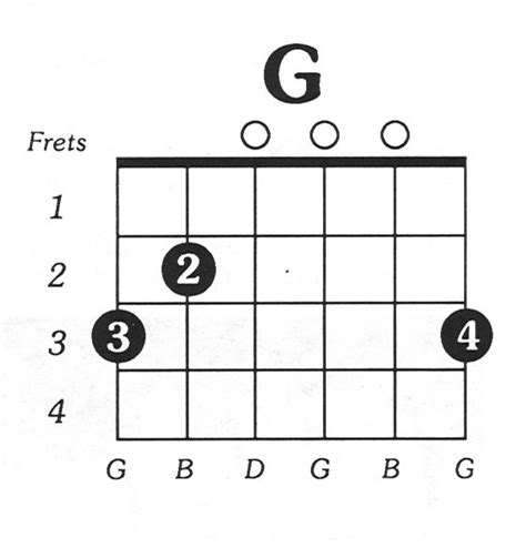 tutorial chord guitar don t worry 25 best ideas about g guitar chord on pinterest learn