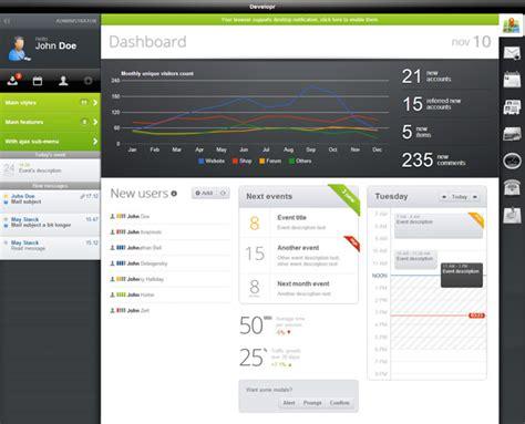 responsive website templates for admin panel 25 best responsive admin panel templates