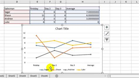 generate graphs how to make a line graph in microsoft excel doovi